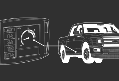 Best Tuner for F150