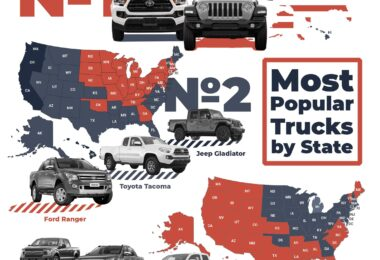 Truck Infographic