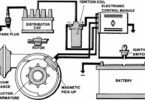 Electronic Ignition Systems Explained