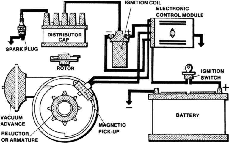 1471502185 electronic ignition system scheme