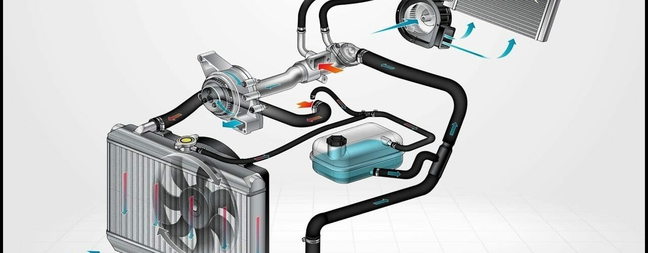The Automotive Cooling System Explained